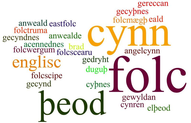 'Nation Words' in the OE Corpus (with optional Omeka assignment)